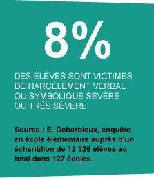 2013_harcelement_encadres_031